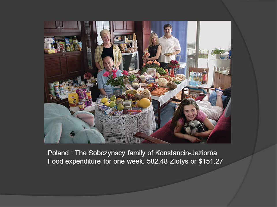 Poland : The Sobczynscy family of Konstancin-Jeziorna Food expenditure for one week: 582.48 Zlotys or $151.27