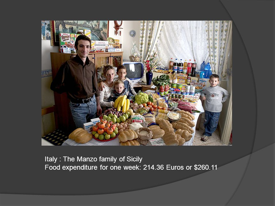 Italy : The Manzo family of Sicily Food expenditure for one week: 214