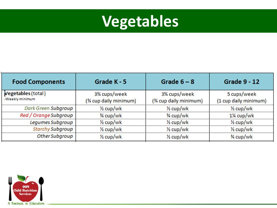 Vegetables There are some significant changes for the vegetable component!