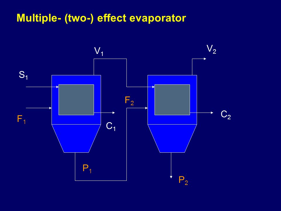 Multiple- (two-) effect evaporator