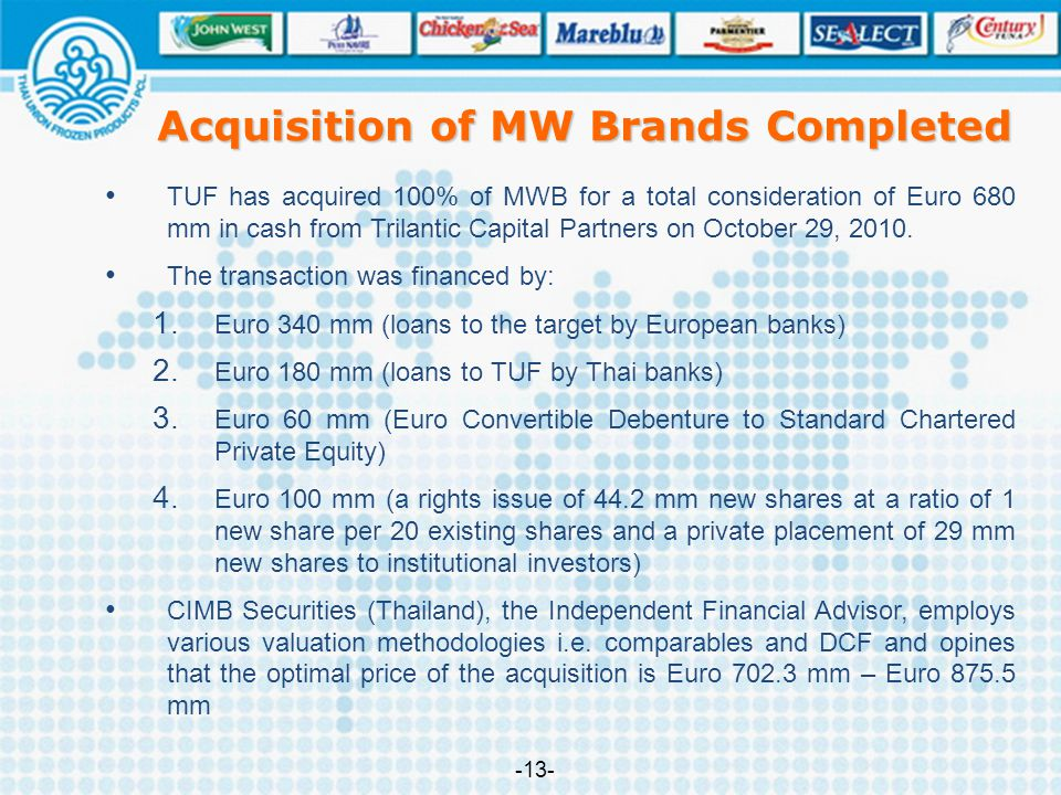Acquisition of MW Brands Completed
