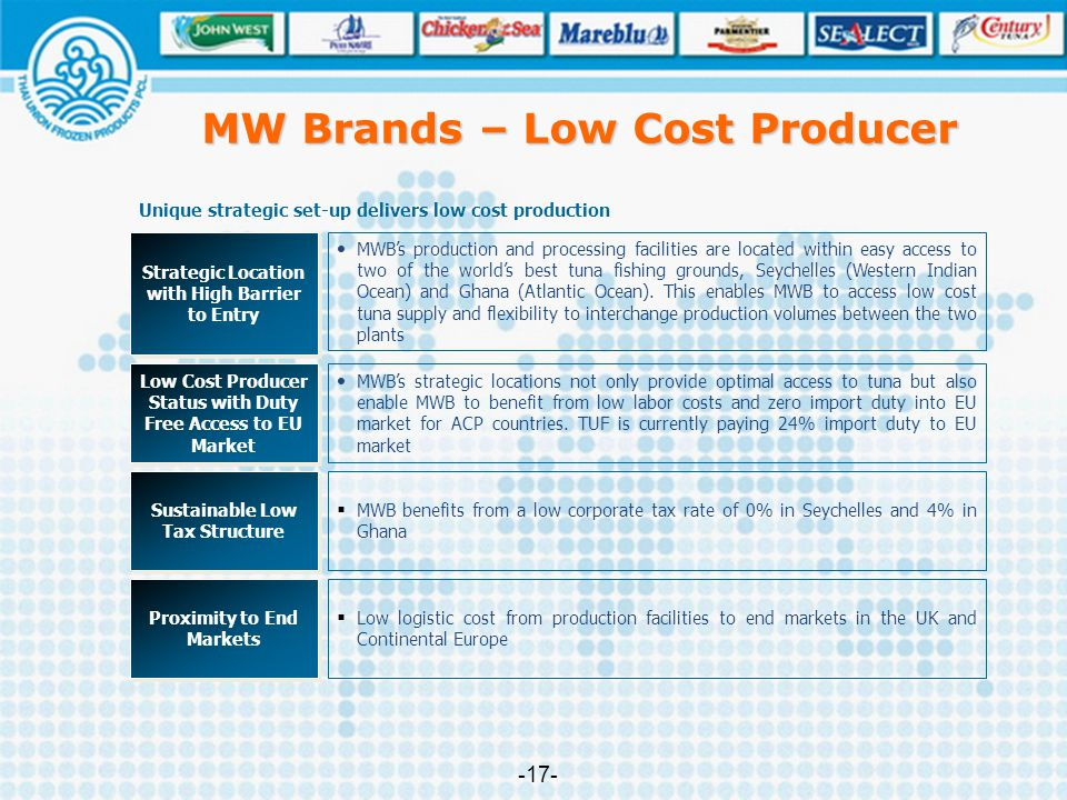 MW Brands – Low Cost Producer