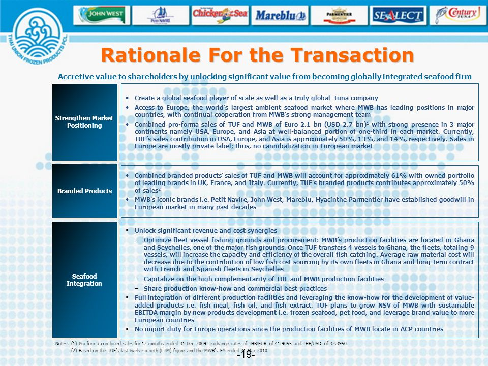 Rationale For the Transaction Strengthen Market Positioning