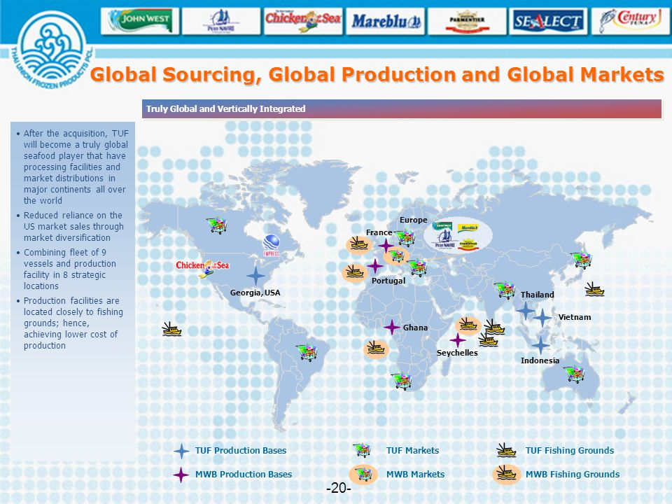 Global Sourcing, Global Production and Global Markets