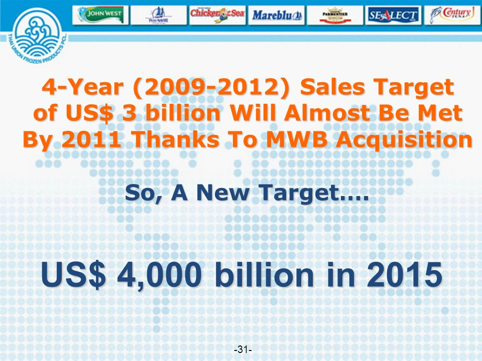 4-Year (2009-2012) Sales Target of US$ 3 billion Will Almost Be Met By 2011 Thanks To MWB Acquisition So, A New Target….