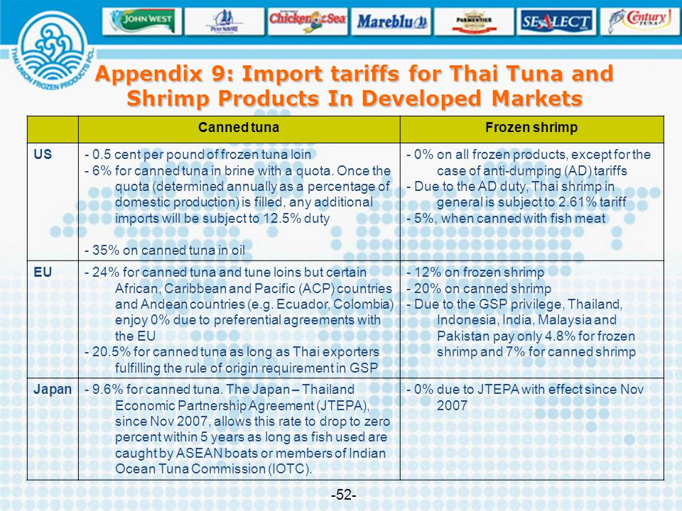 Appendix 9: Import tariffs for Thai Tuna and Shrimp Products In Developed Markets