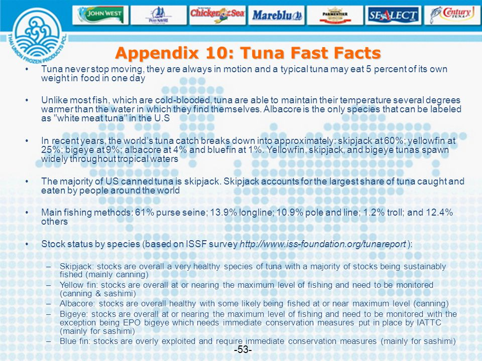 Appendix 10: Tuna Fast Facts