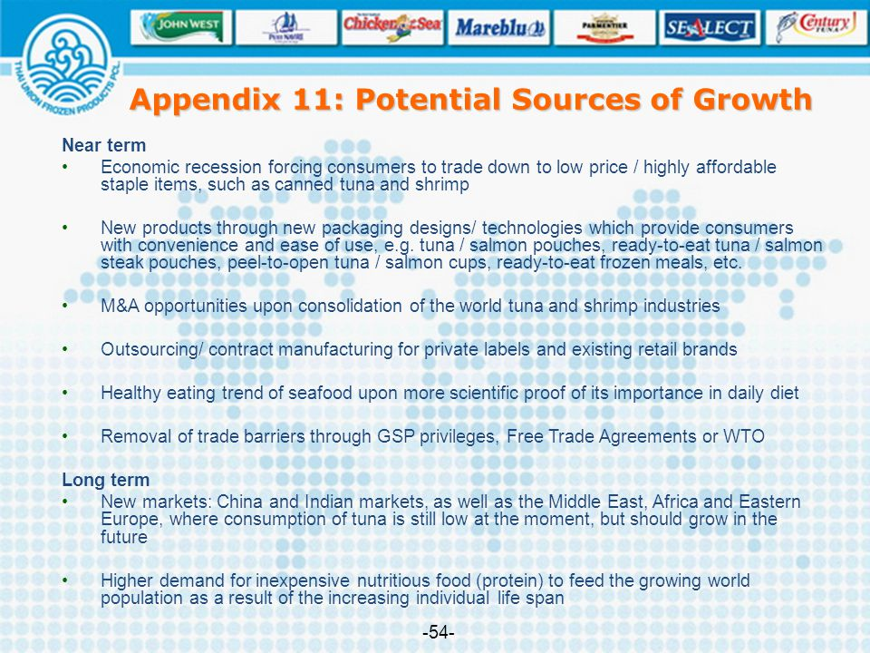 Appendix 11: Potential Sources of Growth
