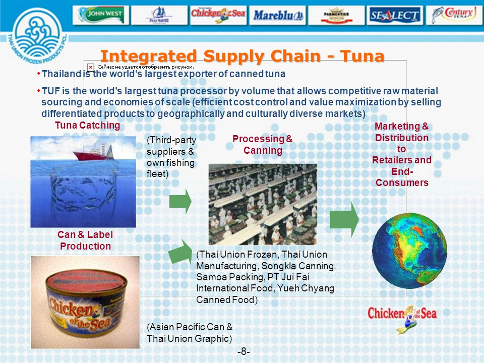 Integrated Supply Chain - Tuna