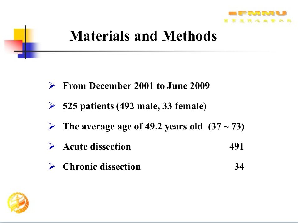 Materials and Methods From December 2001 to June 2009