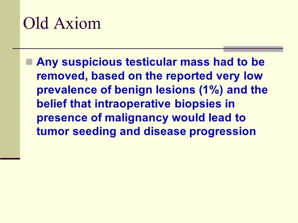 Old Axiom
