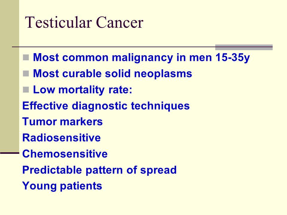 Testicular Cancer Most common malignancy in men 15-35y