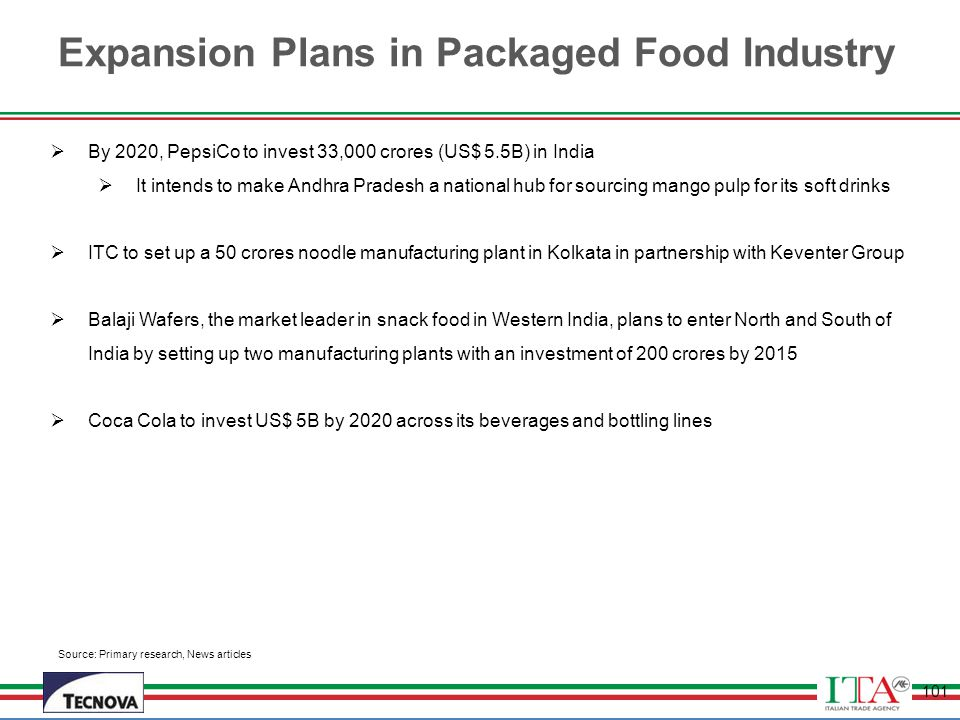 Expansion Plans in Packaged Food Industry