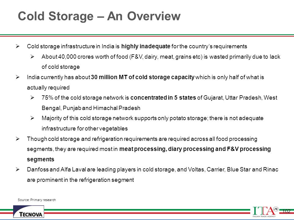 Cold Storage – An Overview