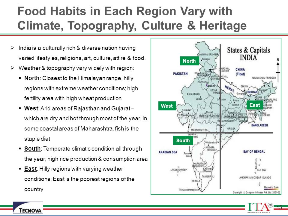 Food Habits in Each Region Vary with Climate, Topography, Culture & Heritage