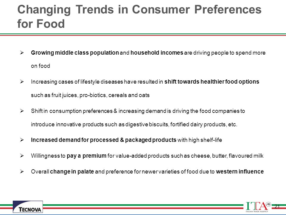 Changing Trends in Consumer Preferences for Food