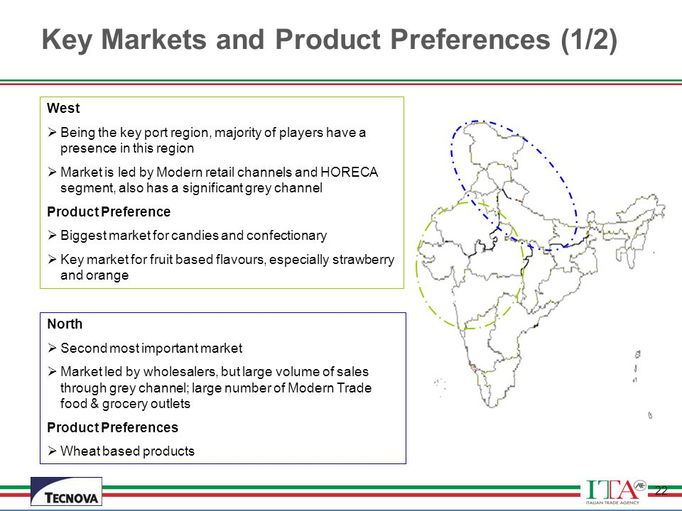 Key Markets and Product Preferences (1/2)