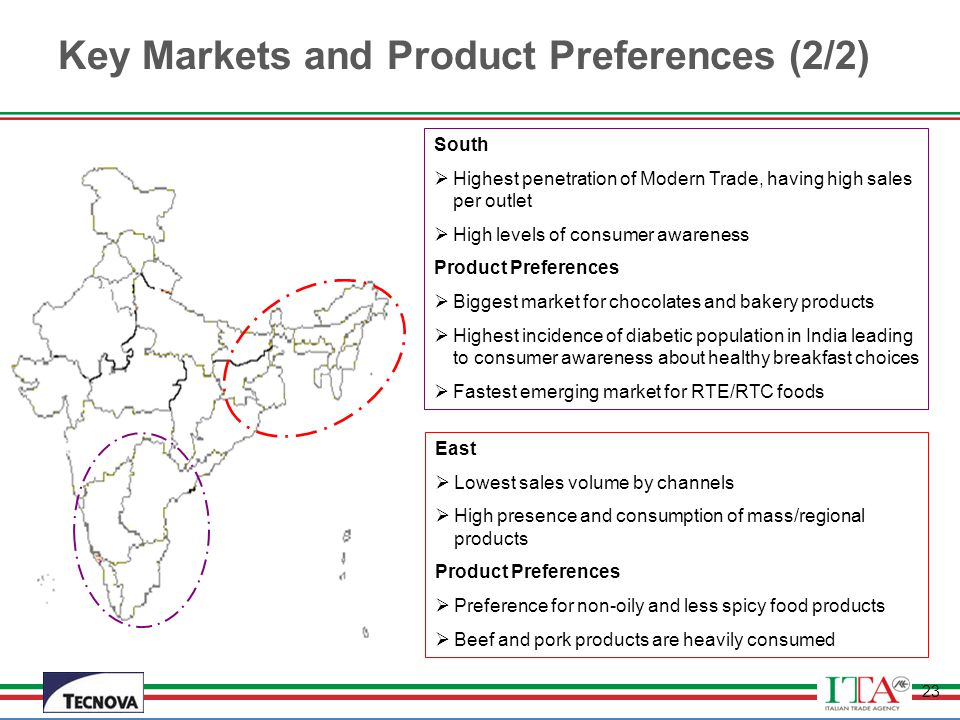 Key Markets and Product Preferences (2/2)