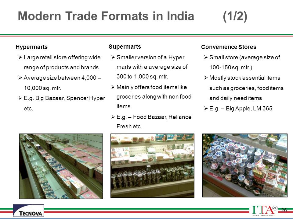 Modern Trade Formats in India (1/2)