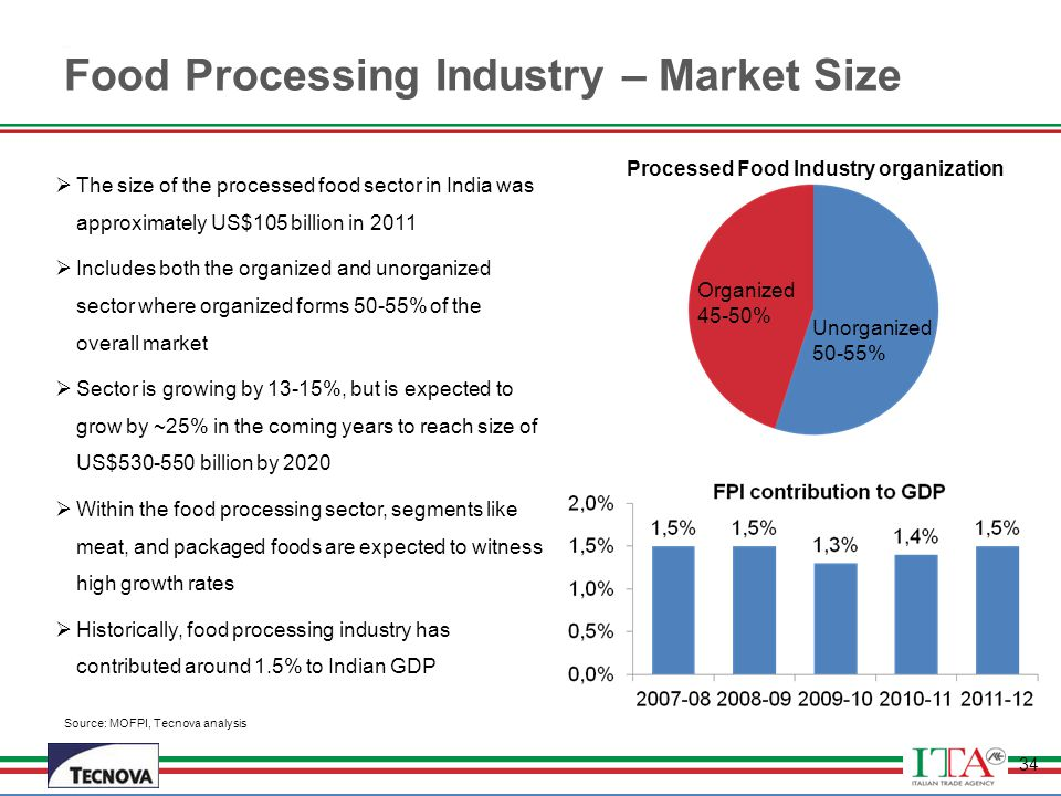 a study of the indian food processing industry The food processing industry is a mature sector that loosely tracks underlying demographic trends, such as population and income growth companies generate revenue from the sale of food and ingredients to a whole host of customers, ranging from supermarket chains and local bodegas to restaurants and other players further down the processing chain.