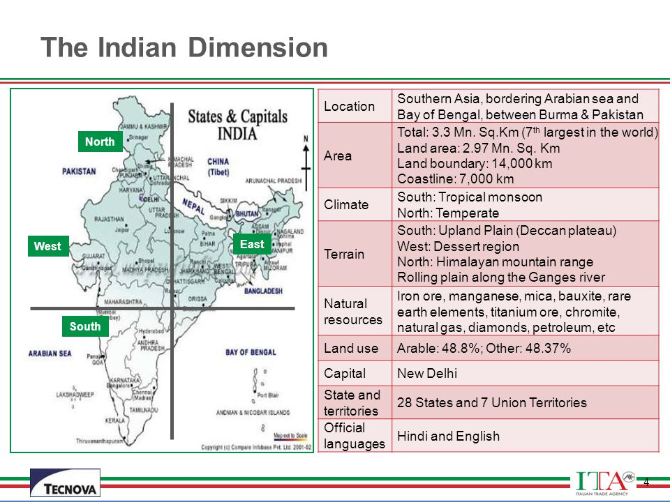 The Indian Dimension Location