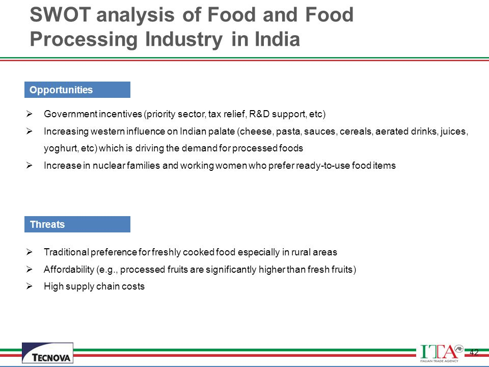 SWOT analysis of Food and Food Processing Industry in India