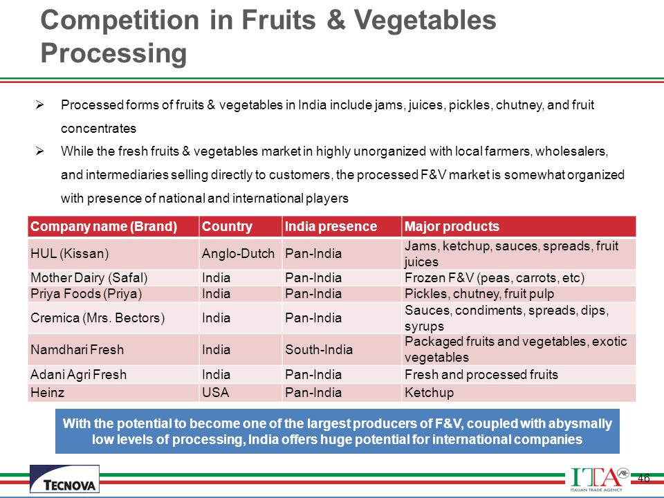 Competition in Fruits & Vegetables Processing