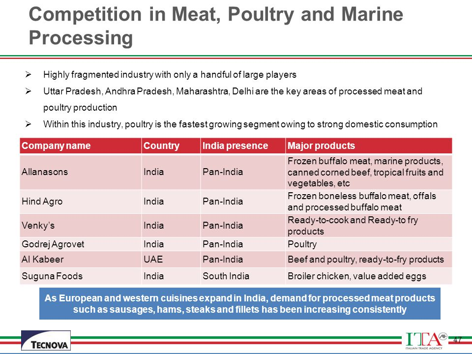 Competition in Meat, Poultry and Marine Processing