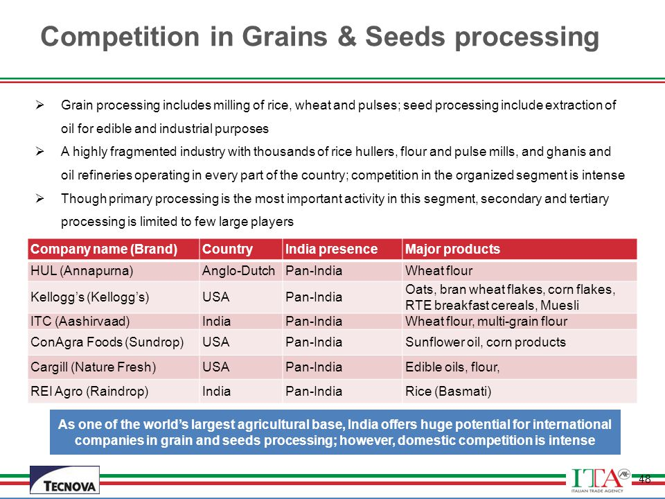 Competition in Grains & Seeds processing