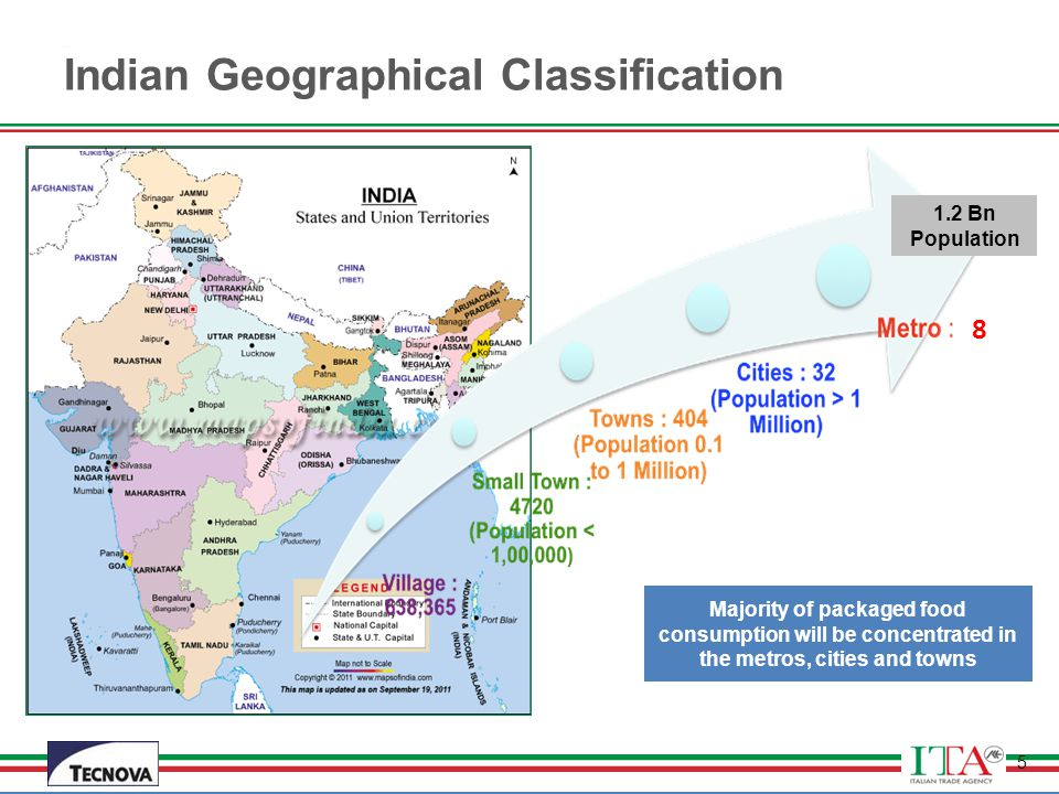Indian Geographical Classification