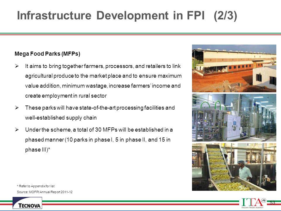 Infrastructure Development in FPI (2/3)