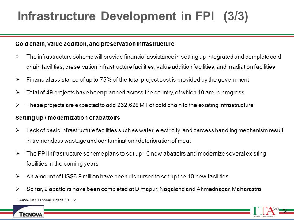 Infrastructure Development in FPI (3/3)