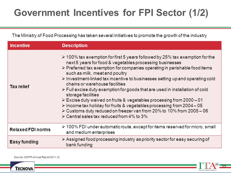 Government Incentives for FPI Sector (1/2)