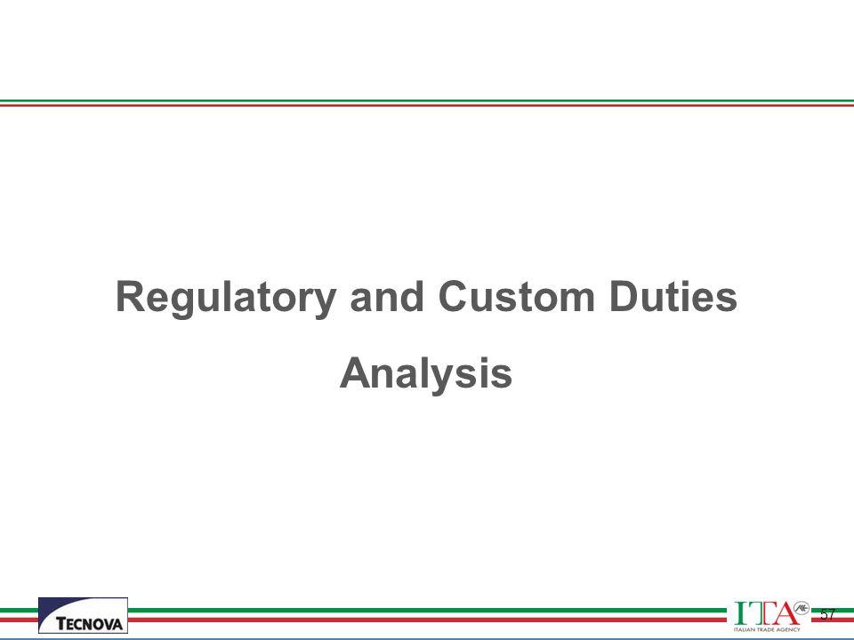 Regulatory and Custom Duties Analysis
