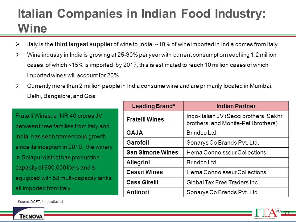 Italian Companies in Indian Food Industry: Wine
