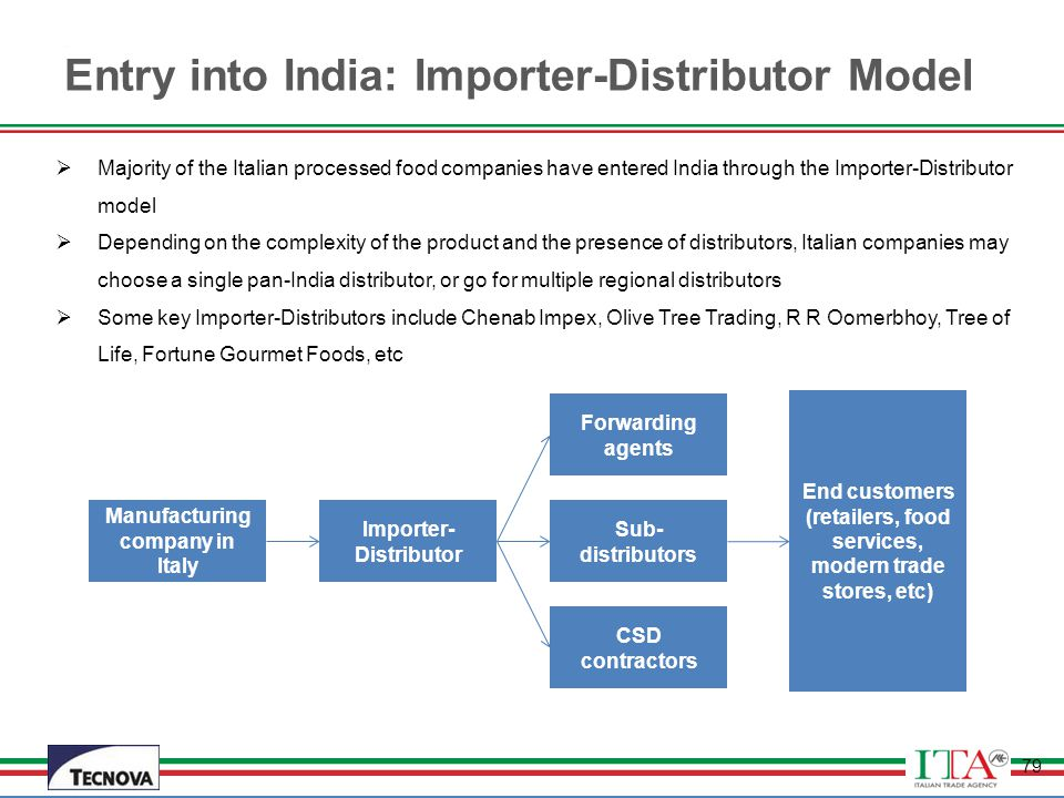 Entry into India: Importer-Distributor Model