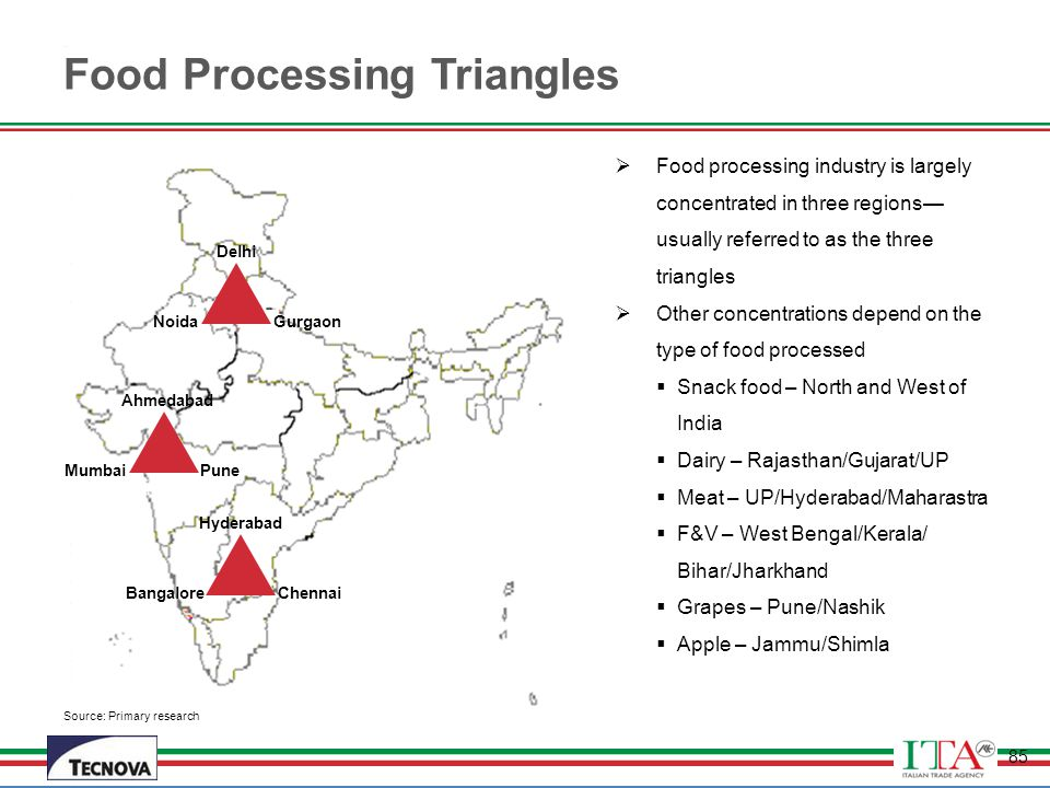 Food Processing Triangles