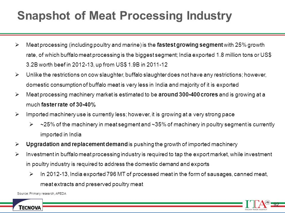 Snapshot of Meat Processing Industry