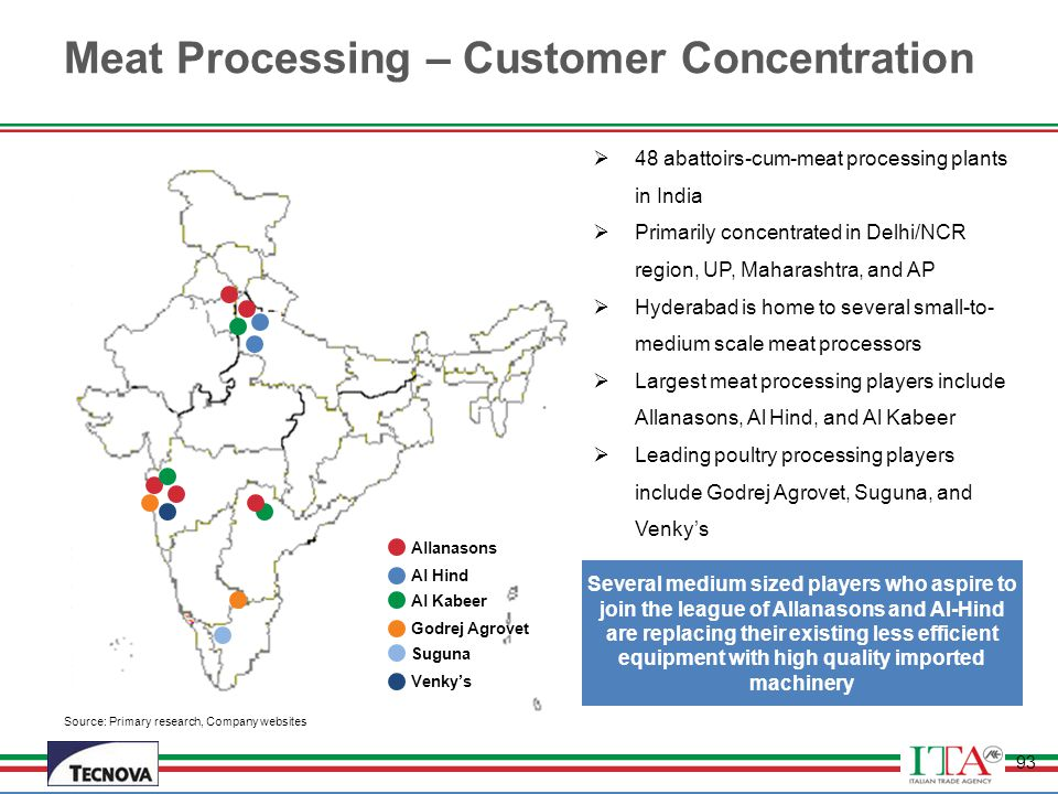Meat Processing – Customer Concentration