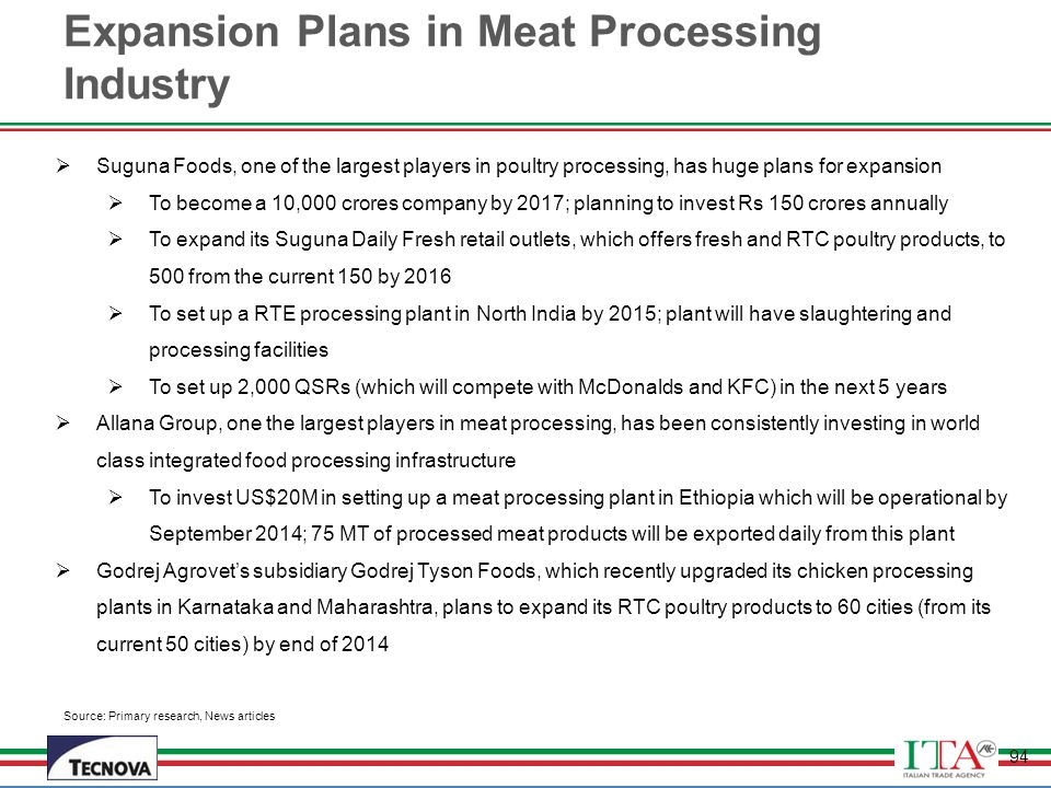Expansion Plans in Meat Processing Industry