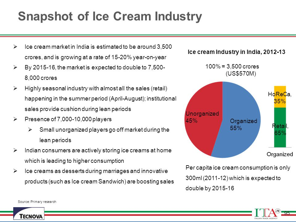 """product and market analysis of ice cream And despite the maturity of the ice cream market, a lot is happening in terms of  new product innovation,"""" says david sprinkle, research director."""