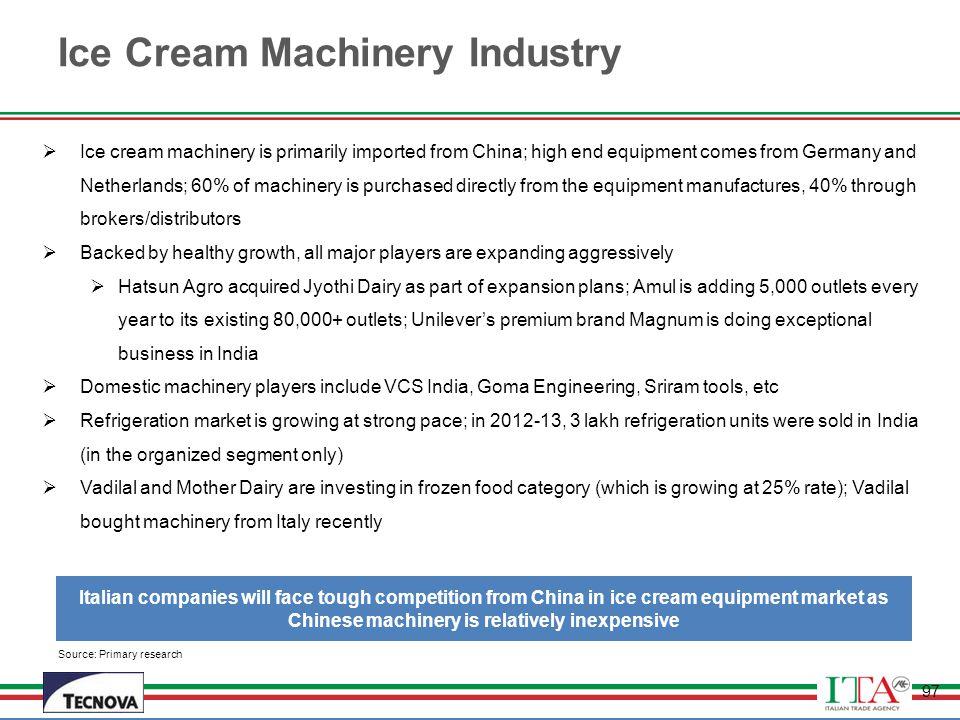 Ice Cream Machinery Industry