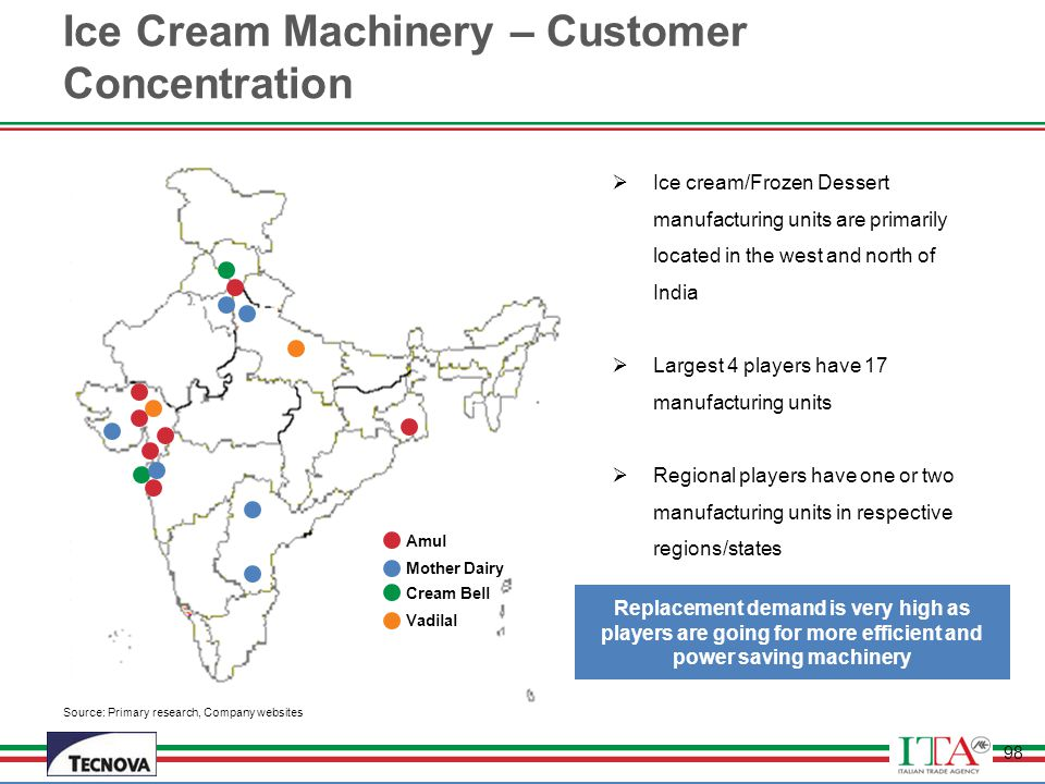 Ice Cream Machinery – Customer Concentration