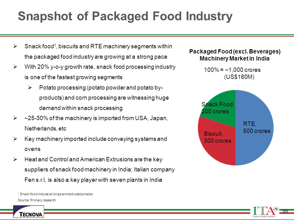 Packaged Food (excl. Beverages) Machinery Market in India