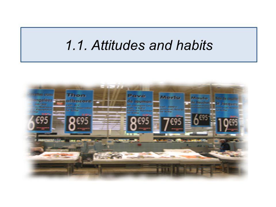 1.1. Attitudes and habits
