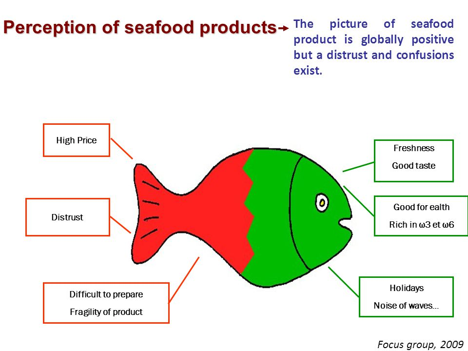 Perception of seafood products