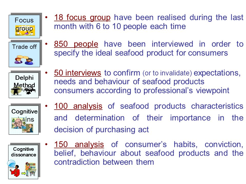 18 focus group have been realised during the last month with 6 to 10 people each time