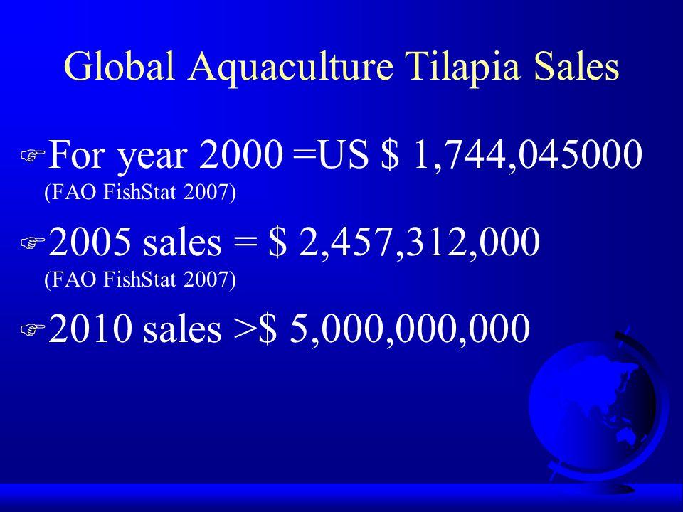 Global Aquaculture Tilapia Sales