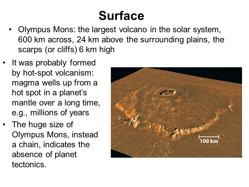 Surface Olympus Mons: the largest volcano in the solar system, 600 km across, 24 km above the surrounding plains, the scarps (or cliffs) 6 km high.