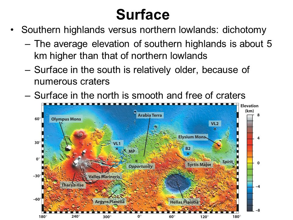 Surface Southern highlands versus northern lowlands: dichotomy